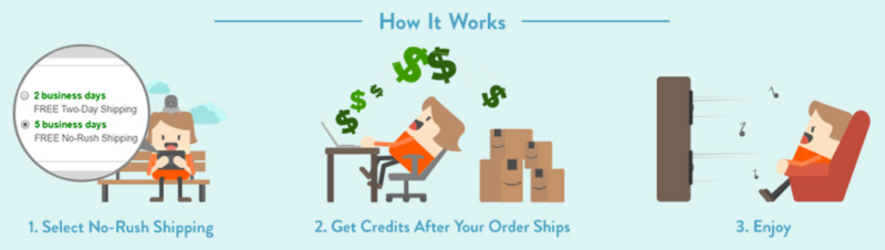 No-Rush Shipping Credits