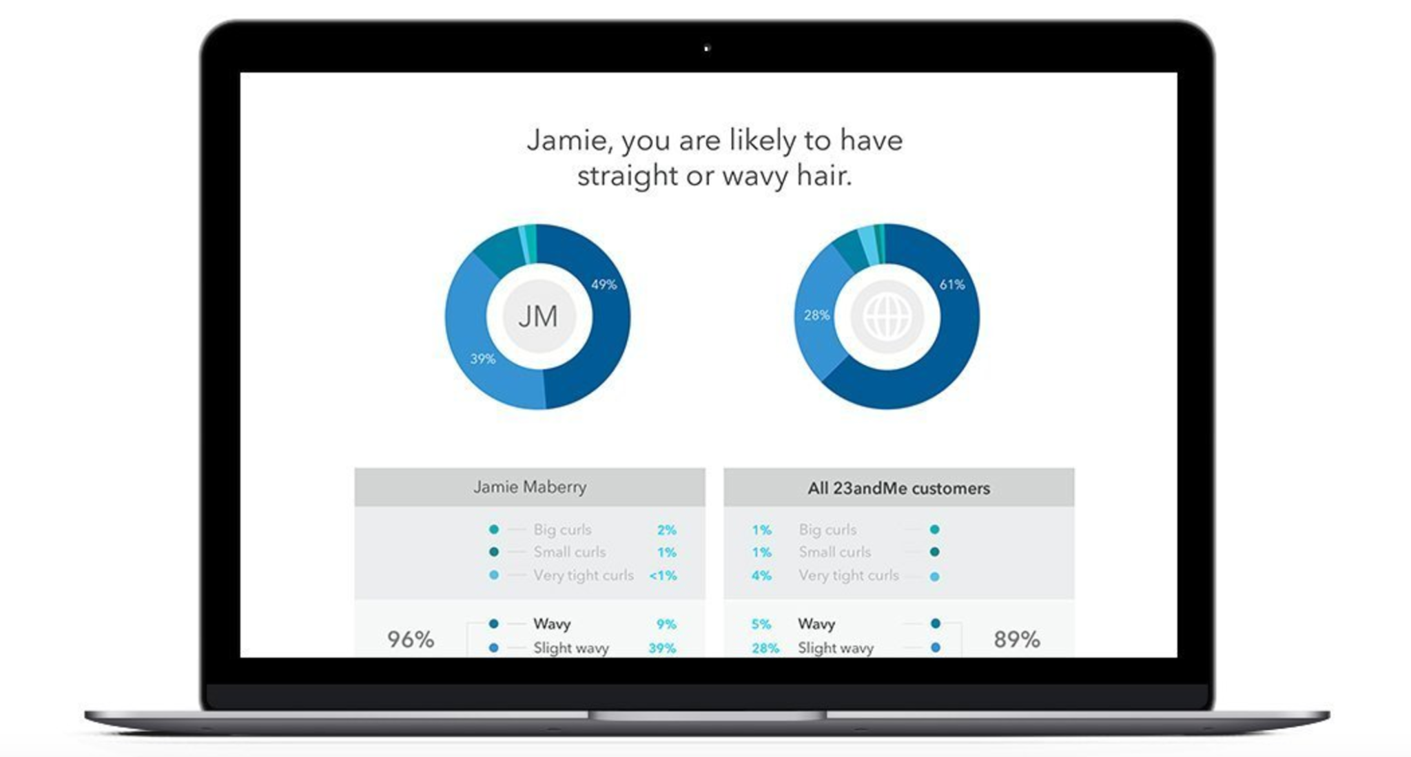 *HOT HOT HOT* 23andMe DNA Test - Health + Ancestry Personal Genetic Service - 75+ Online Reports ONLY $99 (reg. $199.00)