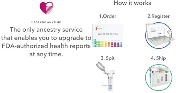 Purchase 23andMe DNA Test - Ancestry Personal Genetic Service - Includes 1, 000+ Geographic Regions, DNA Relative Finder (Opt-in) & More on Amazon.com